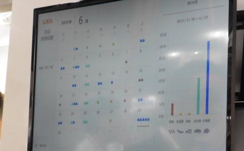 記録したデータをまとめて表示させることも可能(写真:日経 xTECH)