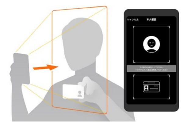 アプリを使った口座開設時の本人確認イメージ(出所:NEC)
