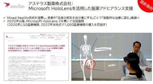 複合現実を活用したコンテンツのイメージ(出所:日本マイクロソフト)