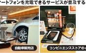 図4 NTTドコモが拡大する「おくだけ充電」スポット。自動車販売店やコンビニエンスストア、カラオケチェーンなどと提携し、2013年3月末までに設置を1万3000カ所に増やす計画だ
