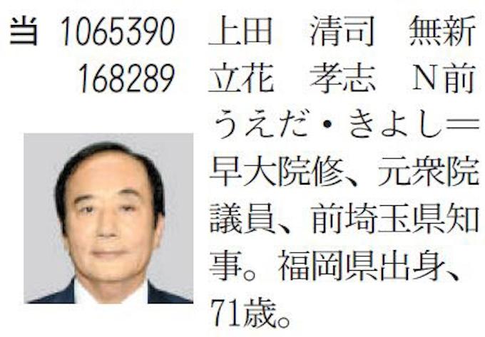 埼玉 投票率