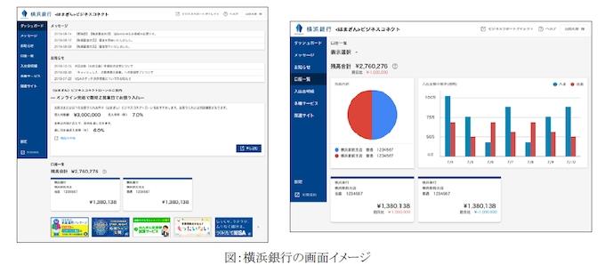 法人 横浜 銀行