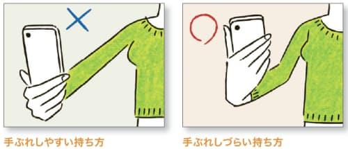 図1 iPhoneの下の方を持って撮影したくなるのが普通だが、実はこれが手ぶれの原因になっている。レンズに近い位置を持った方が、手ぶれの可能性は低くなるので試してみよう(イラスト:村林タカノブ、図2と図3も同じ)