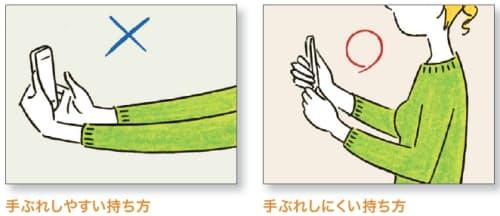 図3 腕を目一杯伸ばしての撮影は、手ぶれの原因になる。脇を締めて、手を伸ばしすぎないように撮影すると手ぶれをだいぶ解消できる