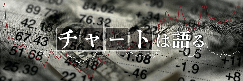 低格付け債バブルに変調 世界経済にリスクも