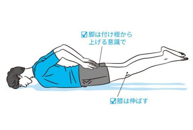 姿勢を良くするためには、背筋を強くすることが重要(イラスト 内山弘隆)