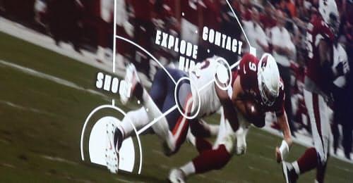 選手が衝突した際の姿勢をAI技術で分析