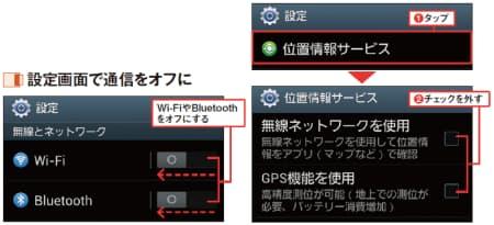 図2 Wi-FiとBluetoothは、「設定」画面の「無線とネットワーク」欄にスライダーが用意されている(左)。使わない場合は、オフにしておこう。GPSをオフにするには、「設定」画面で「位置情報サービス」を選択し(1)、(2)の項目をタップしてチェックを外せばよい(右)