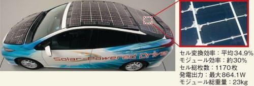GaAs系太陽電池を実装したプリウスPHV(全景写真:シャープ)