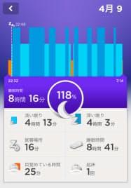 睡眠の記録の例