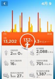 運動の記録の例