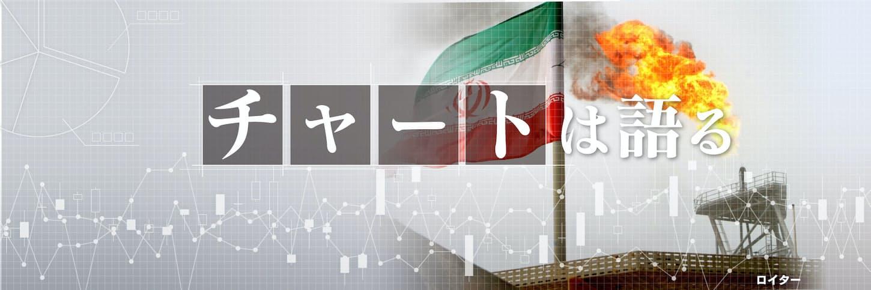 中東緊迫、動じぬ原油 米、高騰恐れず強気外交