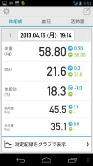 「goo からだログ bodycloud」Android版の画面