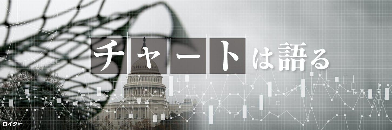 米財政拡張、支える世界 金利求め国債大量購入