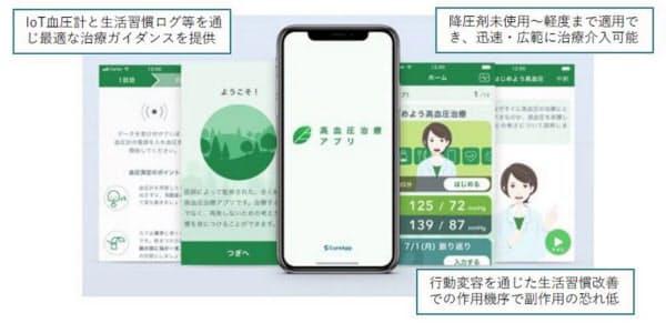 高血圧を対象とした治療用アプリ(出所:CureApp)