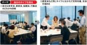 伊藤忠テクノソリューションズが課長候補生を対象にした「キャンプ」の様子