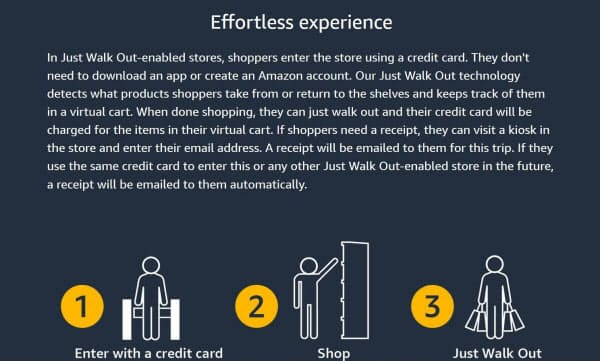 「Just Walk Out」技術による買い物の流れ(同技術を紹介するウェブサイトより)