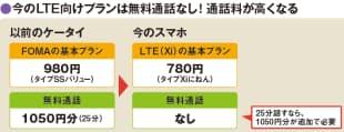 図3 最新のLTE対応スマホは、3G携帯電話では当たり前だった「無料通話」がなくなっている(図はNTTドコモの例)。25分話すと1050円分の通話料が追加で発生する