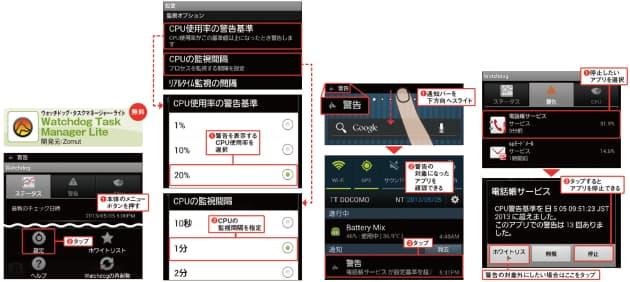 図3 アプリを起動後、本体のメニューボタンを押してメニューを開き(1)、「設定」をタップ(2)(初回起動時は、使用許諾画面が現れるので「同意する」を選択。続いてCPU監視強度の設定画面が現れる。監視強度は標準の「穏やか(中)」のまま、「OK」をタップすればよい)。設定画面(左から2番目)が表示されたら、「CPU使用率の警告基準」を選んで、警告を表示する使用率を選択(1)。また「CPUの監視間隔」を選び、アプリを監視する間隔を指定する(2)。ただし1分未満を指定すると、バッテリーに負荷がかかりすぎるので注意しよう。特定のアプリが指定の使用率を超すと、通知バーに警告が表示される(右から2番目)。通知パネルを表示すれば(1)、警告対象のアプリを確認できる(2)。警告をタップ(3)。警告が表示されたアプリを一覧で確認できる(右の上の図)。停止したいアプリがある場合は、(1)(2) の順に操作する。警告を表示したくない場合は「ホワイトリスト」を押せばよい
