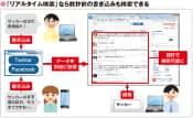 図1 Yahoo! JAPANのリアルタイム検索機能では、TwitterやFacebookへの投稿を即座に取得し、検索対象としている。このため、数秒前の書き込みも検索可能。旬のキーワードで検索すると、次々と新たな検索結果が現れる