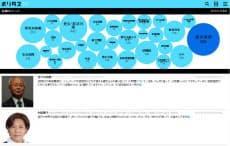 ポリタスのトップ画面。トピックを示すバブルをクリックすると、関連する政治家の発言が表示される