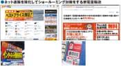 [左]図3 ヤマダ電機は、ネット通販でチャットによる値引き交渉に対応し、アマゾン価格対抗の値引きも行う(上)。店頭でも同様の値引きに対応する(下、写真はLABI1日本総本店池袋) [右]図4 ヨドバシカメラは13時までの注文と決済完了に対して、国内のほぼ全域で翌日までに配送(上)。店頭ではバーコードを表示し、アマゾン価格と比べた値引き交渉を歓迎する(下)