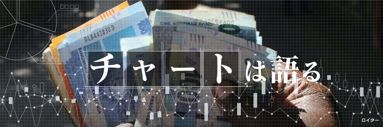 新興国、止まらぬ資金流出 100日で10兆円超