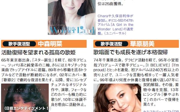 アイドル歌手に見る音楽活動と人生の転換点(1) 松田聖子・中森明菜・華原朋美のプロフィル