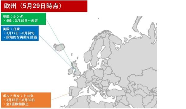 欧州の工場の稼働停止状況(作成:日経クロステック)
