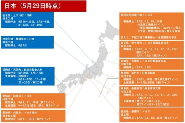 日本の工場の稼働停止状況(作成:日経クロステック)