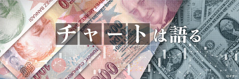 新興国にドル不足の試練 外貨準備、減少ペース最大
