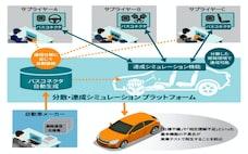 サイバー空間で車を設計 デジタル製造業発進