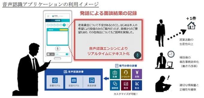 アプリ 銀行 十 六