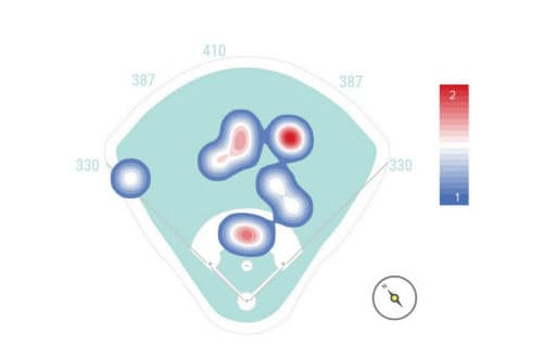 (図4)20年(7/24~8/22)  出所:ともにBaseball Savant