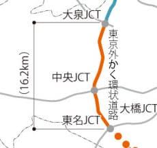 東日本・中日本の両高速道路会社は11月29日、外環道の大泉JCT-東名JCT間本体トンネル工事の入札を公告(資料:国土交通省関東地方整備局)