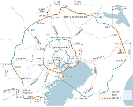 3環状道路の整備状況(開通予定時期)。2013年6月時点のもので、未開通区間のインターチェンジ(IC)およびJCTの名称は仮称。カッコ内は区間延長(資料:国土交通省関東地方整備局)