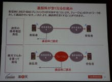 図1 中継部分にフュージョンのネットワークを使う