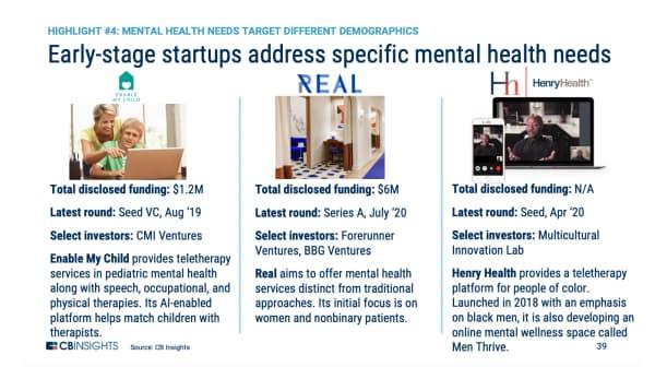 特徴その4:メンタルヘルス、様々な属性の人を対象に 初期段階のスタートアップ各社、具体的なメンタルヘルスのニーズに対応