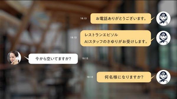顧客とAI電話予約サービス「さゆり」の会話のイメージ