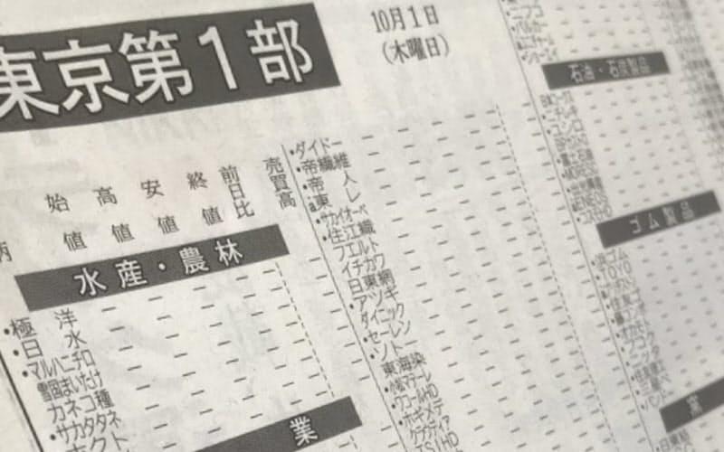 東証システム障害翌日朝刊の株式相場表。値付かずを示す「―」で埋め尽くされた