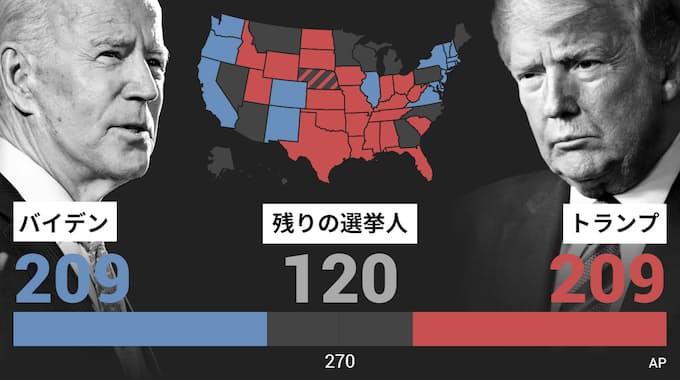 選 テキサス 大統領