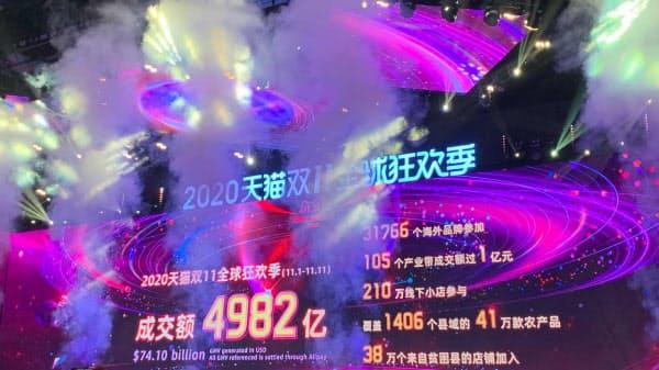 中国アリババ集団は今年の「双11」セールで前年を8割以上上回る取扱高を達成した