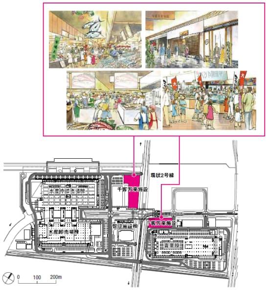 図7 地域活性化施設を民間で整備。上は「千客万来施設」の整備イメージ。都は応募プロポーザルによって千客万来施設の整備・運営者を公募した。整備方針などは要件として示したものの、施設の内容については応募者のアイデアを重視する(資料:東京都)