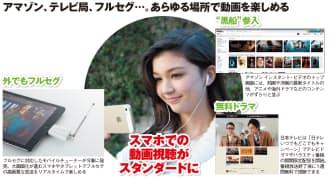 2013年11月に日本でのサービスを開始した「アマゾン インスタント・ビデオ」は、スタート当初から2万6000本以上のコンテンツを用意。また、テレビ局が無料でサービスを開始するなど、スマホ向けの動画配信に力を注いでいる。リビングルームにいなくても映画やドラマを楽しめる環境が整ってきた。