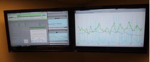 図1 Viridityのコントロールセンターでは、常にユーザーの電力状況を把握しデマンドレスポンスに対応(撮影:日経BPクリーンテック研究所)