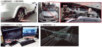図4 ゼンリンはカメラや3次元レーザーレーダーなどを搭載した計測車両で高精度地図データの作成を開始している