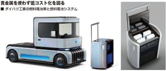 左は2013年の東京モーターショーで展示した「FC 凸 DECK(エフシー デコ デッキ)」。座席下に燃料電池システムを組み込んだ。東京モーターショーでは運搬できる発電機として活用する燃料電池システム「FC-Dock(エフシー ドック)」を展示した(中央)。水加ヒドラジンという燃料をボトルに充てんし、システムに装着して使う(右)