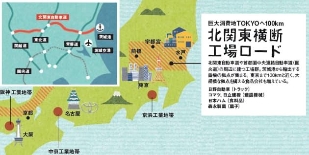 新たに台頭する「新4大工業地帯」の一つは、巨大消費地の東京から近い「北関東横断工場ロード」。北関東自動車道や首都圏中央連絡自動車道(圏央道)の周辺に建つ工場群を指す(イラスト:Ryo Takemasa)