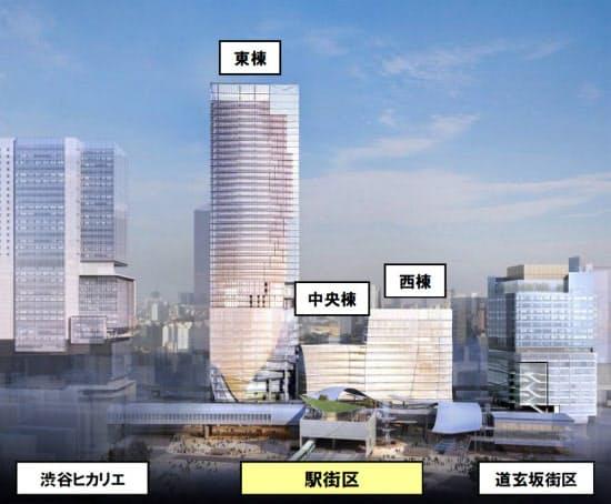 駅街区開発計画の完成パース。渋谷駅を北側から見る。東棟の高さは約230m(資料:東急)