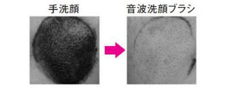 PMと皮脂に見立てた汚染物質を肌に塗布し除去効率を比較。左は一般的な手洗顔。右はクラリソニッククレンジングブラシを使用(データ:クラリソニック)